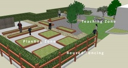 Garden And Classroom Welcome To Eco School House - garden designs sustainable schools