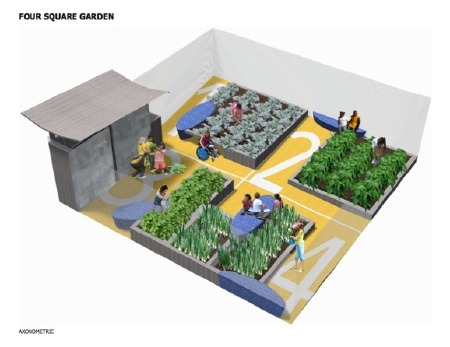 Garden Design School school garden design ideas. ideas for gardens garden design and